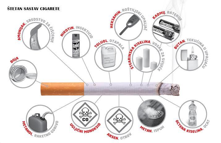 novac govori pušenje